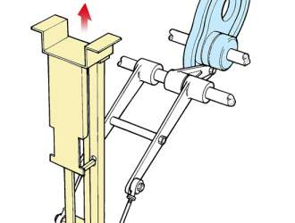 4. Cam Operated Mechanical Drive